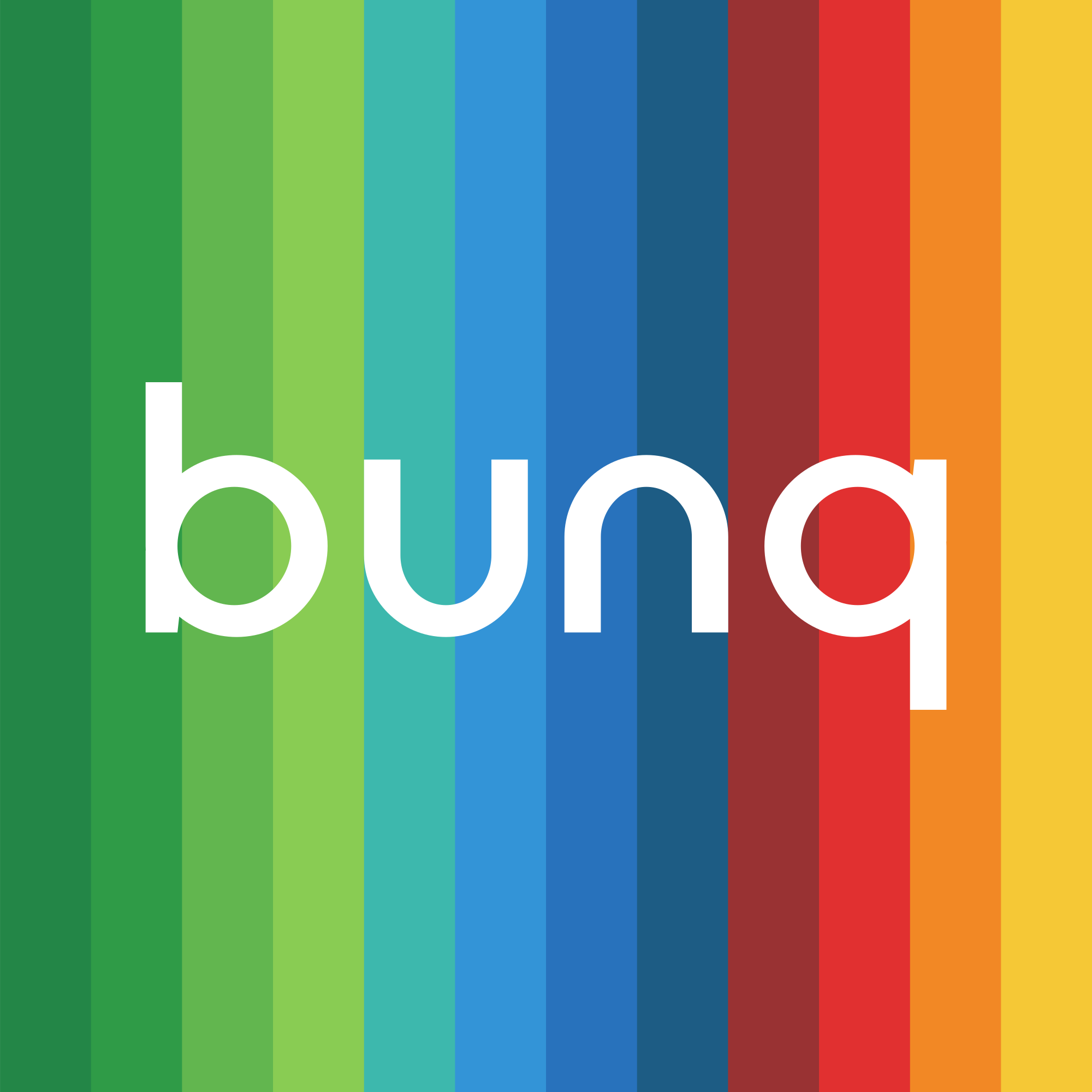 APIs that Bunq use